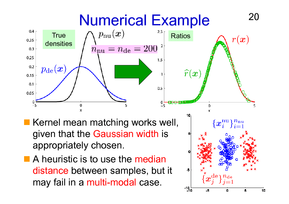 Slide: Numerical Example True densities Ratios  20  Kernel mean matching works well, given that the Gaussian width is appropriately chosen. A heuristic is to use the median distance between samples, but it may fail in a multi-modal case.