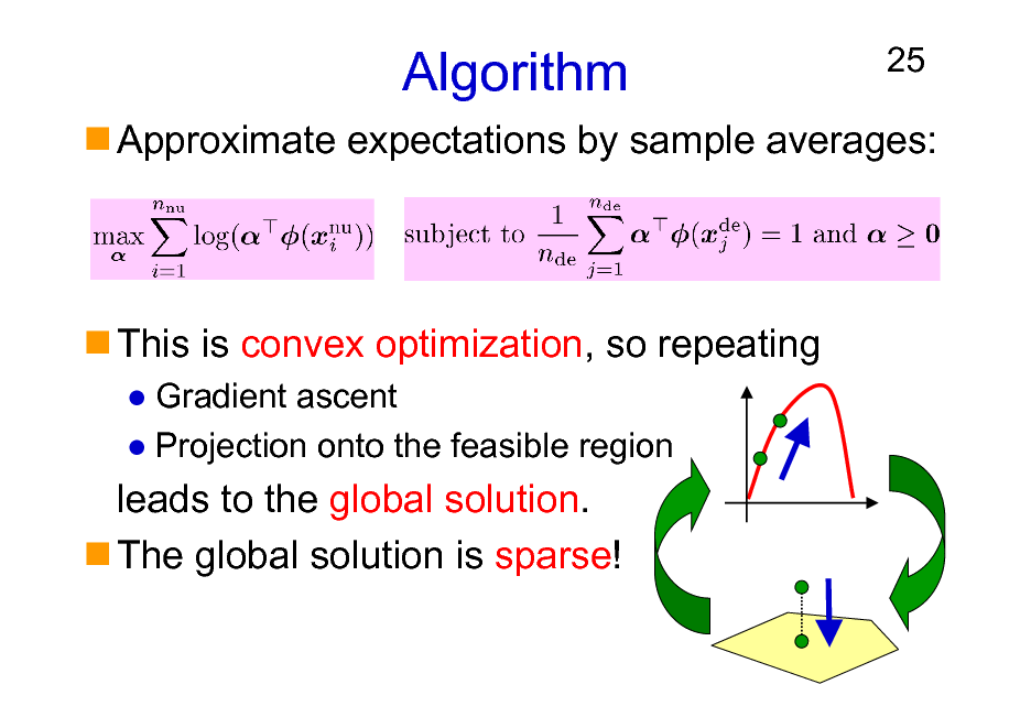 Slide: Algorithm  25  Approximate expectations by sample averages:  This is convex optimization, so repeating Gradient ascent Projection onto the feasible region  leads to the global solution. The global solution is sparse!