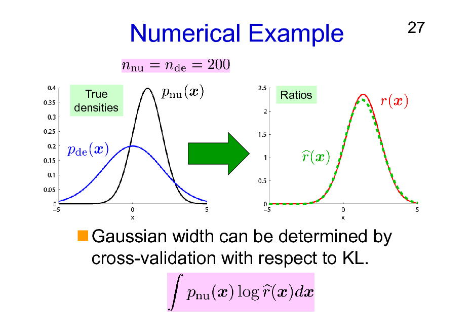 Slide: Numerical Example True densities Ratios  27  Gaussian width can be determined by cross-validation with respect to KL.