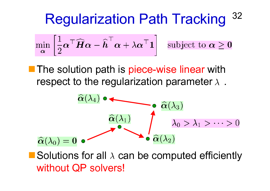 Slide: Regularization Path Tracking  32  The solution path is piece-wise linear with respect to the regularization parameter .  Solutions for all can be computed efficiently without QP solvers!