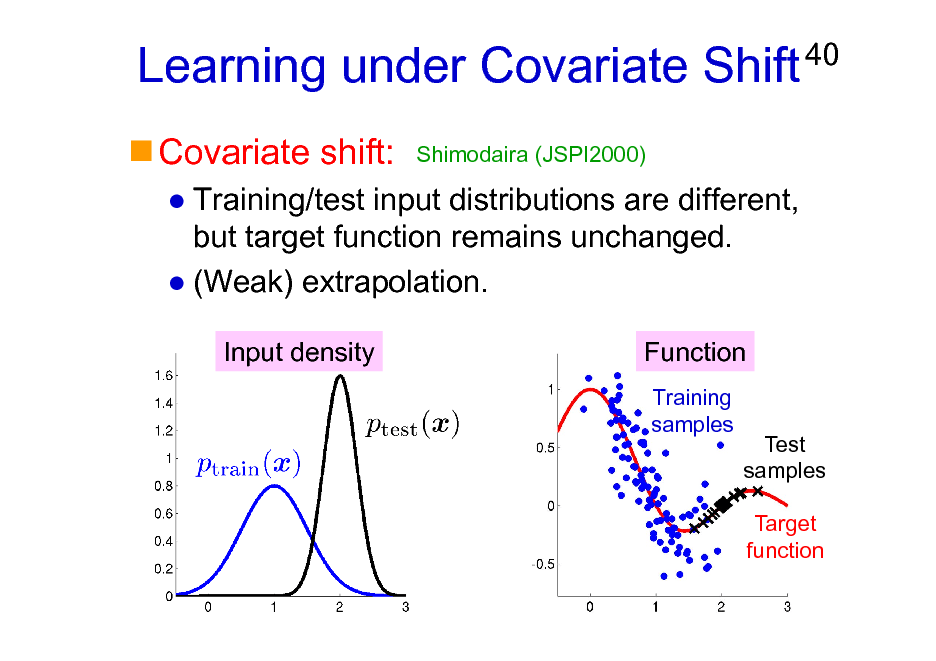 Slide: Learning under Covariate Shift Covariate shift: Shimodaira (JSPI2000)  40  Training/test input distributions are different, but target function remains unchanged. (Weak) extrapolation. Input density Function Training samples Test samples Target function