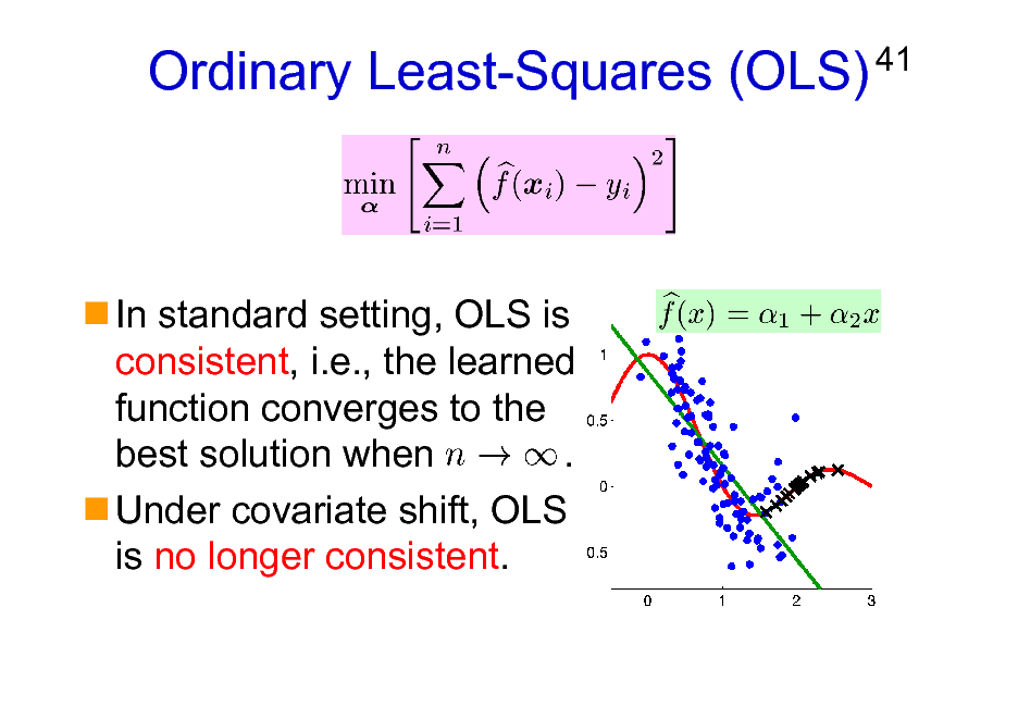 Slide: Ordinary Least-Squares (OLS)  41  In standard setting, OLS is consistent, i.e., the learned function converges to the best solution when . Under covariate shift, OLS is no longer consistent.