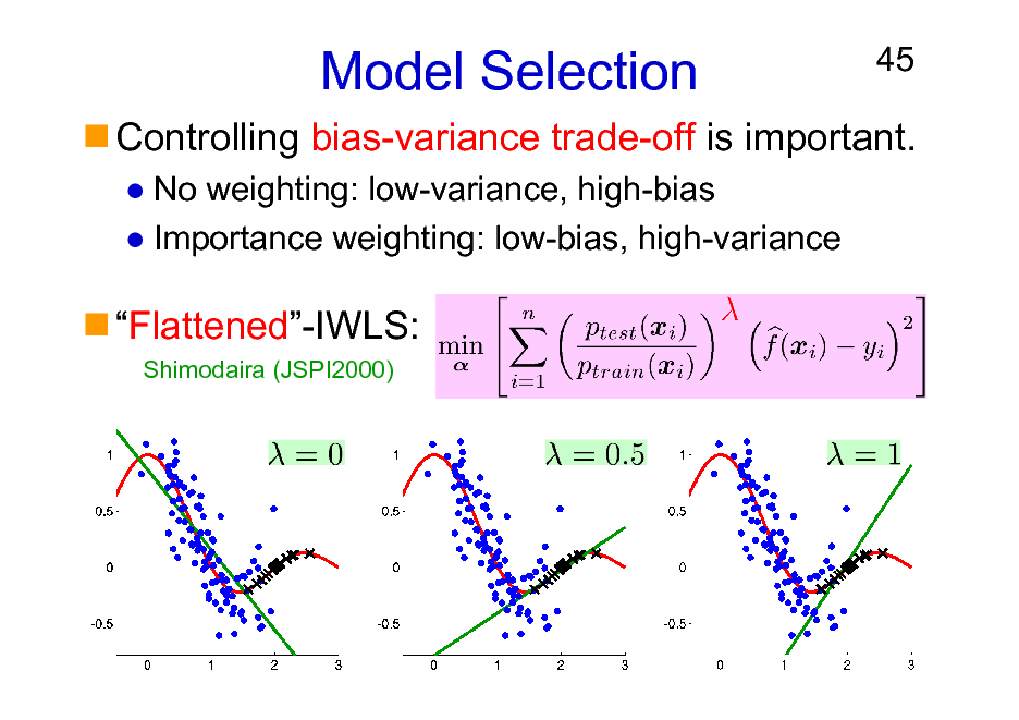 Slide: Model Selection No weighting: low-variance, high-bias Importance weighting: low-bias, high-variance  45  Controlling bias-variance trade-off is important.  Flattened-IWLS: Shimodaira (JSPI2000)