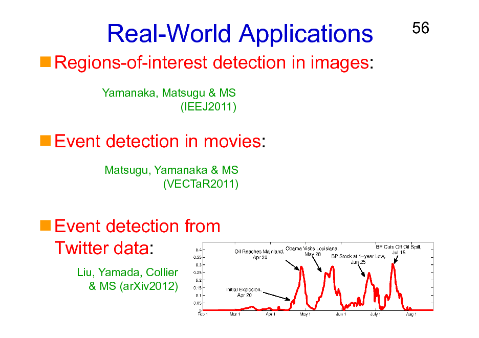 Slide: Real-World Applications Regions-of-interest detection in images: Yamanaka, Matsugu & MS (IEEJ2011)  56  Event detection in movies: Matsugu, Yamanaka & MS (VECTaR2011)  Event detection from Twitter data: Liu, Yamada, Collier & MS (arXiv2012)