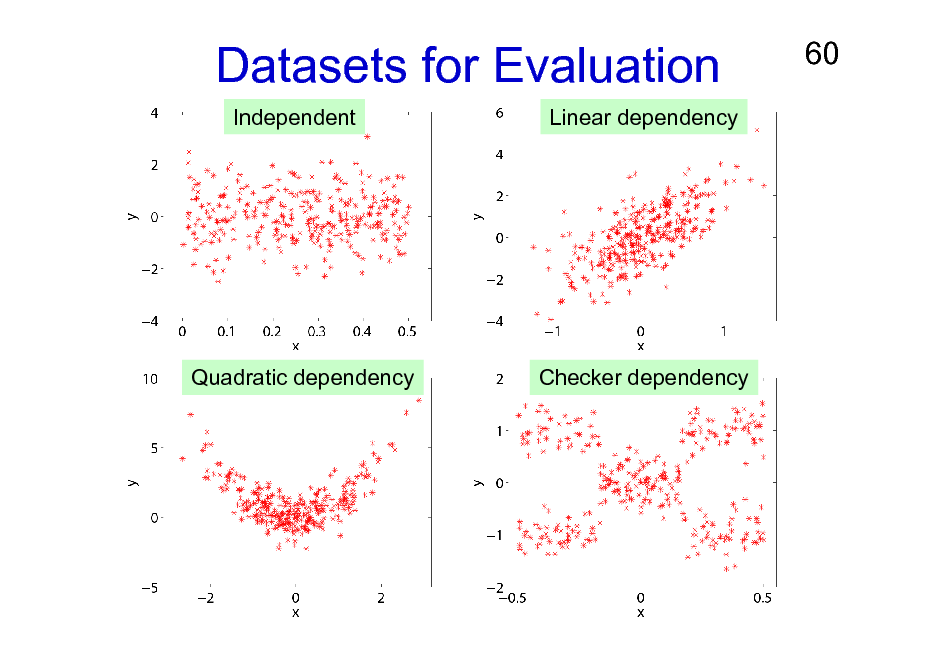 Slide: Datasets for Evaluation Independent Linear dependency  60  Quadratic dependency  Checker dependency
