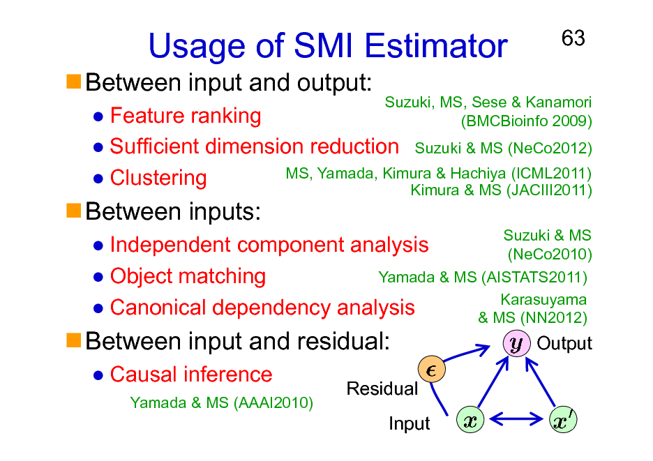 Slide: Usage of SMI Estimator Between input and output:  63  Between inputs:  Feature ranking Sufficient dimension reduction Suzuki & MS (NeCo2012) MS, Yamada, Kimura & Hachiya (ICML2011) Clustering Kimura & MS (JACIII2011) Suzuki & MS Independent component analysis (NeCo2010) Yamada & MS (AISTATS2011) Object matching Karasuyama Canonical dependency analysis & MS (NN2012)  Suzuki, MS, Sese & Kanamori (BMCBioinfo 2009)  Between input and residual: Causal inference Yamada & MS (AAAI2010)  Output  Residual Input