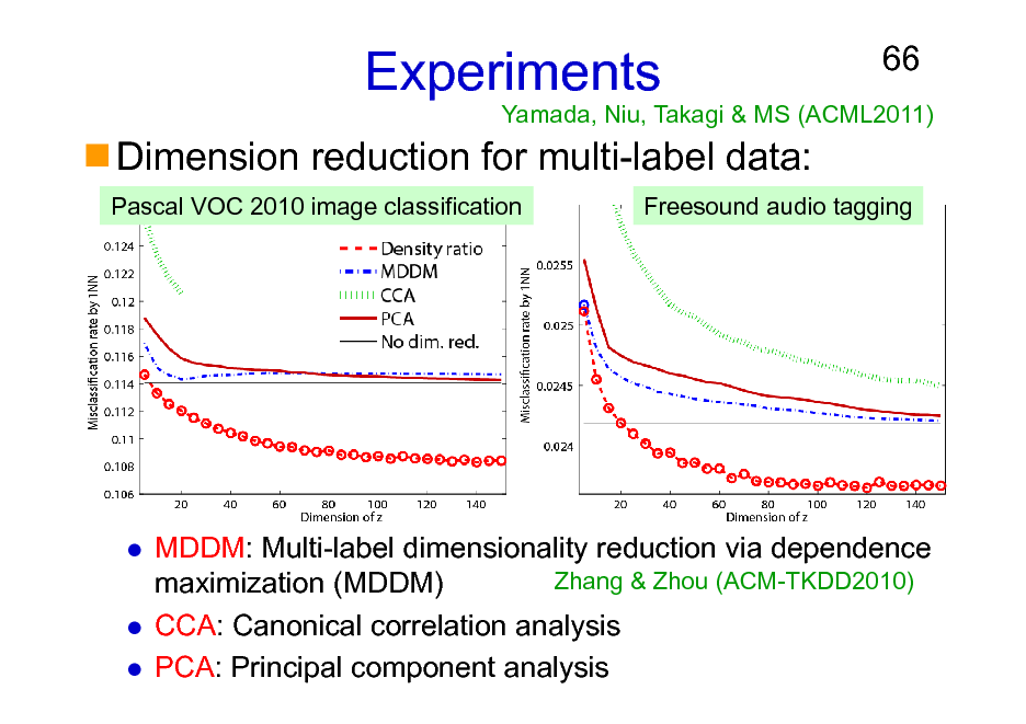 Slide: Experiments Pascal VOC 2010 image classification  66  Yamada, Niu, Takagi & MS (ACML2011)  Dimension reduction for multi-label data: Freesound audio tagging  MDDM: Multi-label dimensionality reduction via dependence Zhang & Zhou (ACM-TKDD2010) maximization (MDDM) CCA: Canonical correlation analysis PCA: Principal component analysis