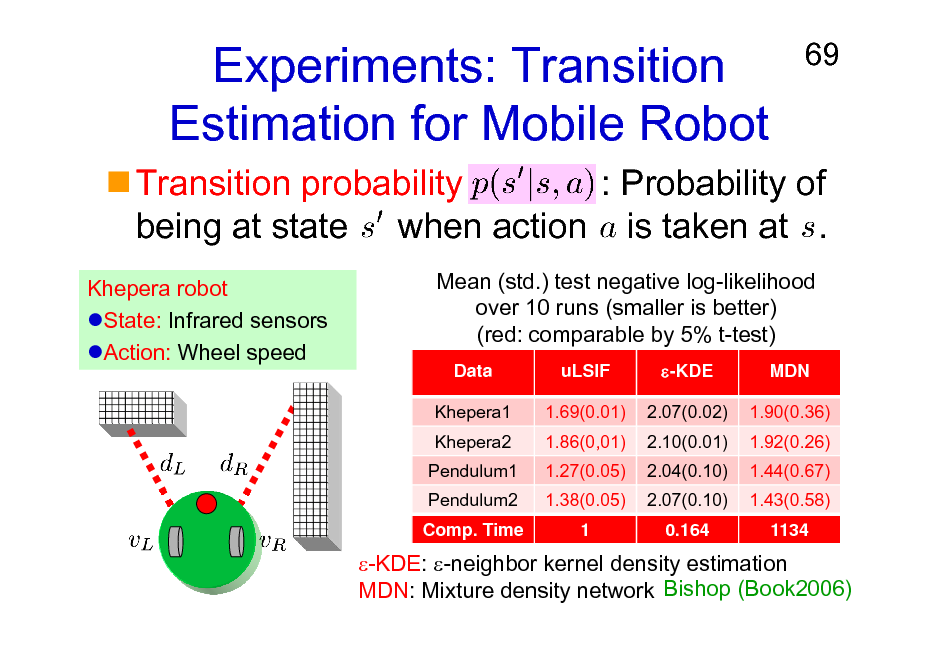 Slide: Experiments: Transition Estimation for Mobile Robot  69  Transition probability : Probability of being at state when action is taken at . Khepera robot State: Infrared sensors Action: Wheel speed Mean (std.) test negative log-likelihood over 10 runs (smaller is better) (red: comparable by 5% t-test) Data Khepera1 Khepera2 Pendulum1 Pendulum2 Comp. Time uLSIF 1.69(0.01) 1.86(0,01) 1.27(0.05) 1.38(0.05) 1 -KDE 2.07(0.02) 2.10(0.01) 2.04(0.10) 2.07(0.10) 0.164 MDN 1.90(0.36) 1.92(0.26) 1.44(0.67) 1.43(0.58) 1134  -KDE: -neighbor kernel density estimation MDN: Mixture density network Bishop (Book2006)