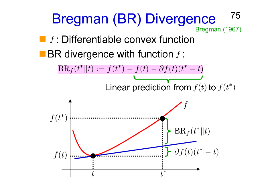 Slide: Bregman (BR) Divergence : Differentiable convex function BR divergence with function : Linear prediction from  75  Bregman (1967)  to