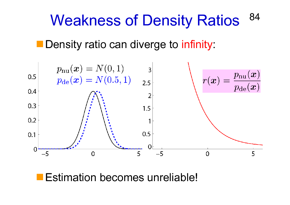 Slide: Weakness of Density Ratios Density ratio can diverge to infinity:  84  Estimation becomes unreliable!