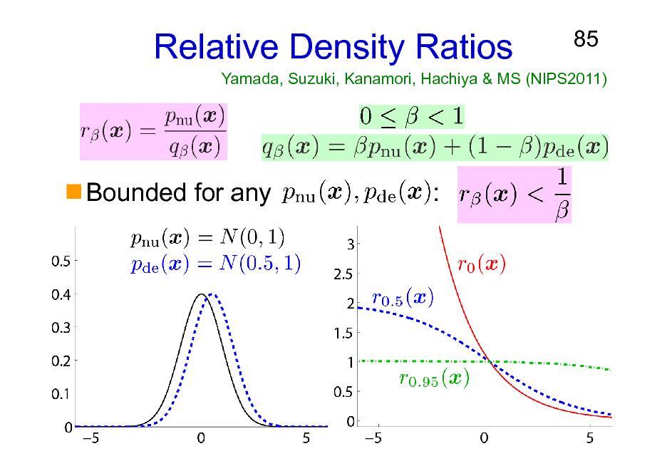 Slide: Relative Density Ratios  85  Yamada, Suzuki, Kanamori, Hachiya & MS (NIPS2011)  Bounded for any  :