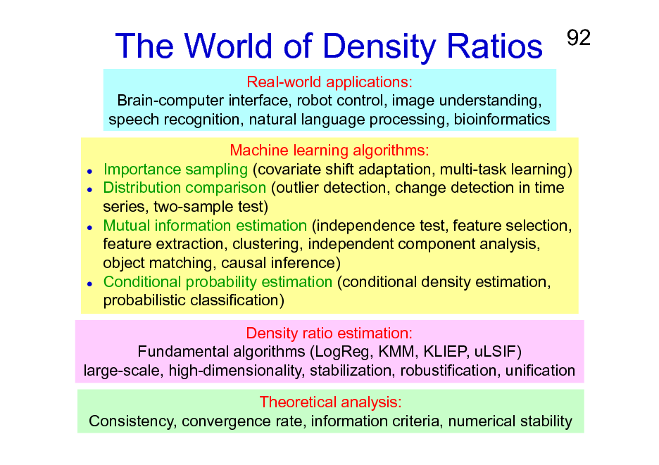 Slide: The World of Density Ratios Real-world applications: Brain-computer interface, robot control, image understanding, speech recognition, natural language processing, bioinformatics  92  Machine learning algorithms: Importance sampling (covariate shift adaptation, multi-task learning) Distribution comparison (outlier detection, change detection in time series, two-sample test) Mutual information estimation (independence test, feature selection, feature extraction, clustering, independent component analysis, object matching, causal inference) Conditional probability estimation (conditional density estimation, probabilistic classification) Density ratio estimation: Fundamental algorithms (LogReg, KMM, KLIEP, uLSIF) large-scale, high-dimensionality, stabilization, robustification, unification Theoretical analysis: Consistency, convergence rate, information criteria, numerical stability