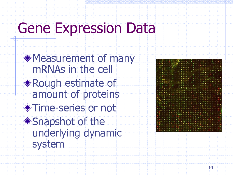 Slide: Gene Expression Data Measurement of many mRNAs in the cell Rough estimate of amount of proteins Time-series or not Snapshot of the underlying dynamic system 14