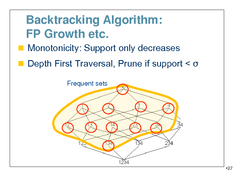 Slide: Backtracking Algorithm: FP Growth etc.  Monotonicity: Support only decreases  Depth First Traversal, Prune if support <  Frequent sets  27