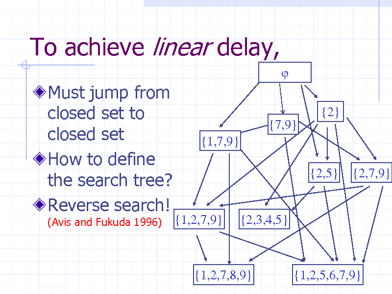 Slide: To achieve linear delay,   Must jump from closed set to closed set How to define the search tree? Reverse search! (Avis and Fukuda 1996)  {2} {7,9} {1,7,9} {2,5} {2,7,9}  {1,2,7,9}  {2,3,4,5}  {1,2,7,8,9}  {1,2,5,6,7,9} 39