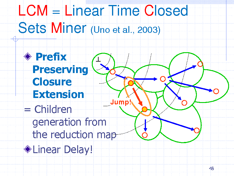 Slide: LCM = Linear Time Closed Sets Miner (Uno et al., 2003) Prefix  Preserving Closure Extension Jump! = Children generation from the reduction map Linear Delay! 48