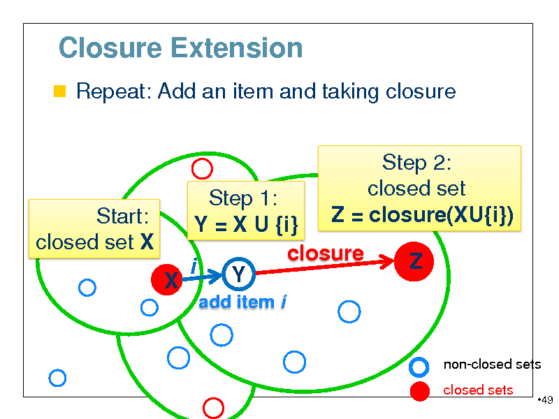 Slide: Closure Extension  Repeat: Add an item and taking closure  Step 1: Start: Y = X U {i} closed set X closure closure(X) i Y X add item i  Step 2: closed set Z = closure(XU{i}) Z  non-closed sets closed sets 49