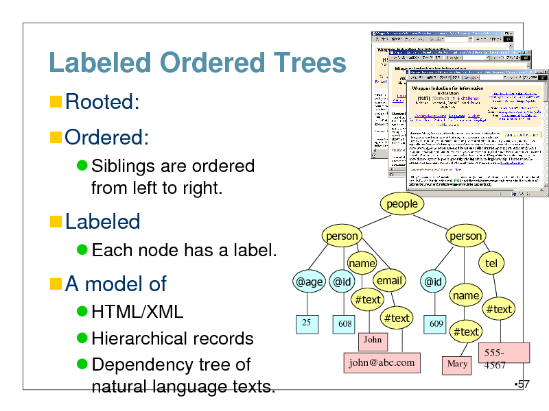 Slide: Labeled Ordered Trees  Rooted:  Ordered:  Siblings are ordered from left to right. people person name @age @id email #text 25 608 John   Labeled  Each node has a label.  person tel @id   A model of  HTML/XML  Hierarchical records  Dependency tree of natural language texts.  name #text #text 609  #text Mary  john@abc.com  5554567 57