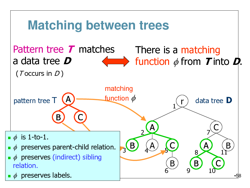 Slide: Matching between trees Pattern tree T matches a data tree D (T occurs in D ) pattern tree T matching function f  There is a matching function f from T into D.  A C  1  r  data tree D  B   f is 1-to-1. B  f preserves parent-child relation. 3  f preserves (indirect) sibling   2 4  A A 5 6  7  C 11  C B 9  8  A 10  B  relation. f preserves labels.  B  C 58
