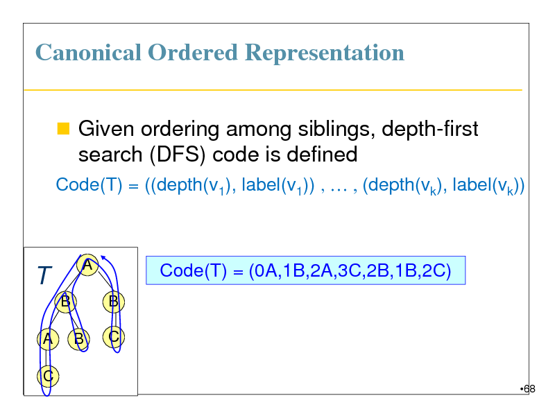 Slide: Canonical Ordered Representation  Given ordering among siblings, depth-first search (DFS) code is defined Code(T) = ((depth(v1), label(v1)) ,  , (depth(vk), label(vk))  T B A C  A  Code(T) = (0A,1B,2A,3C,2B,1B,2C) B  B  C 68