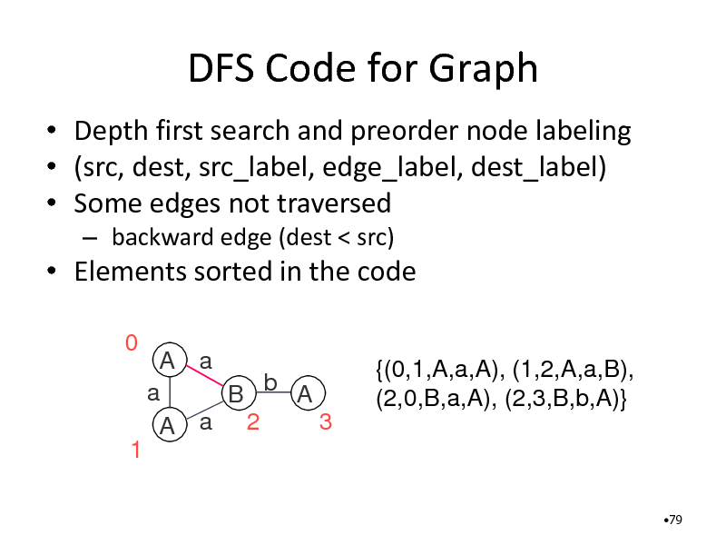 Slide: DFS Code for Graph  Depth first search and preorder node labeling  (src, dest, src_label, edge_label, dest_label)  Some edges not traversed  backward edge (dest < src)   Elements sorted in the code 0 A a a B b A 3 A a 2 {(0,1,A,a,A), (1,2,A,a,B), (2,0,B,a,A), (2,3,B,b,A)}  1 79
