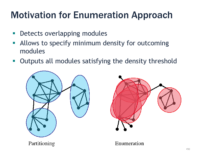 Slide: Motivation for Enumeration Approach  Detects overlapping modules  Allows to specify minimum density for outcoming modules  Outputs all modules satisfying the density threshold  29/08/2012  90