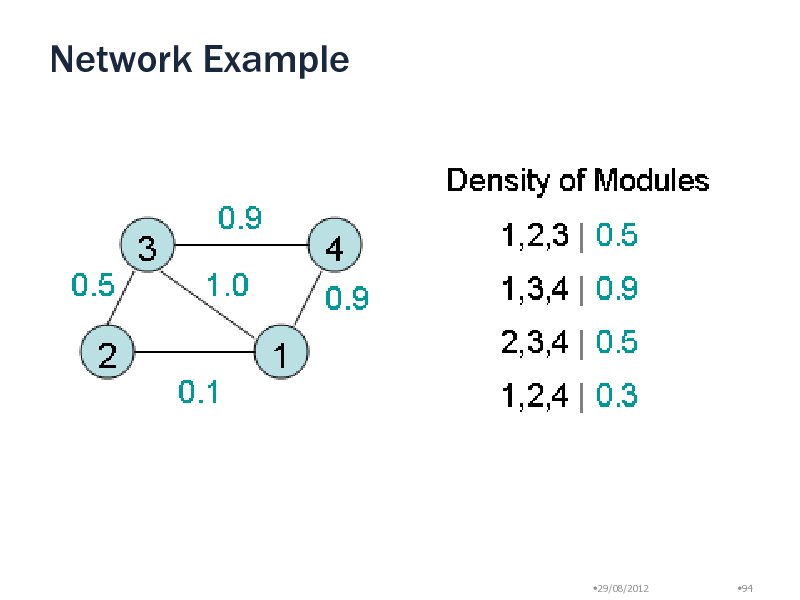 Slide: Network Example  29/08/2012  94