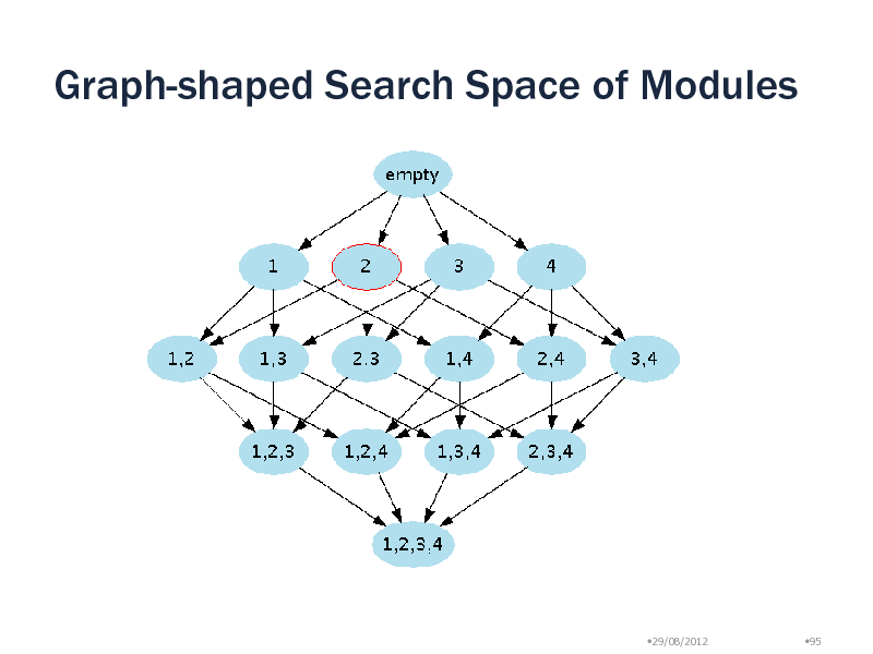 Slide: Graph-shaped Search Space of Modules  29/08/2012  95