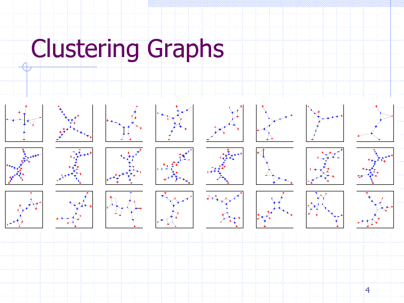 Slide: Clustering Graphs  4
