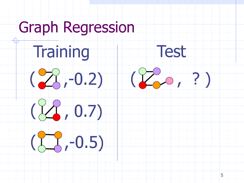 Slide: Graph Regression  Training ( ( ( ,-0.2) , 0.7) ,-0.5) (  Test  , ?)  5