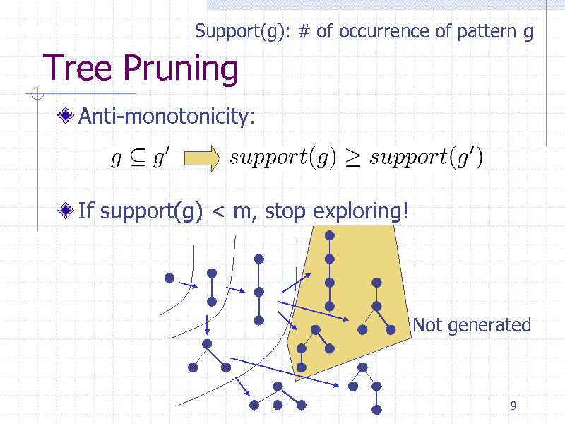 Slide: Support(g): # of occurrence of pattern g  Tree Pruning Anti-monotonicity:  If support(g) < m, stop exploring!  Not generated  9