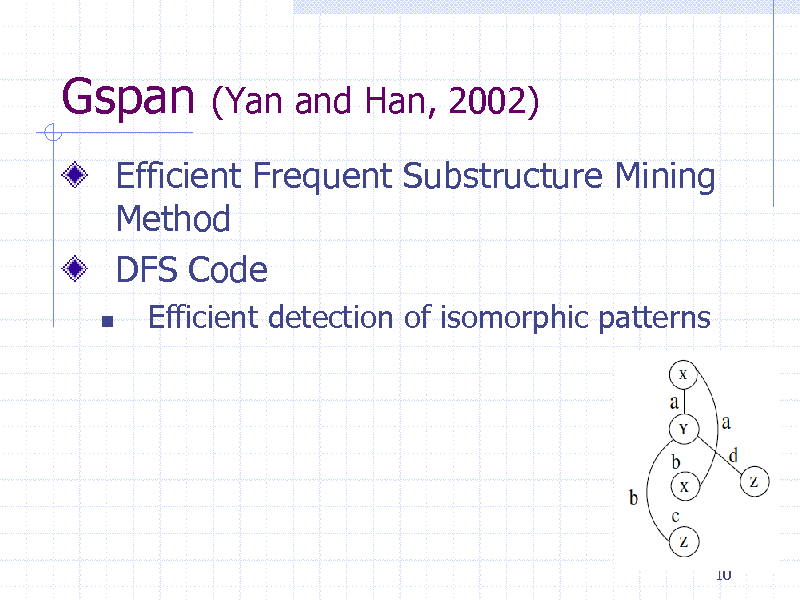 Slide: Gspan  (Yan and Han, 2002)  Efficient Frequent Substructure Mining Method DFS Code   Efficient detection of isomorphic patterns  10