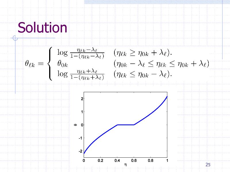 Slide: Solution  25