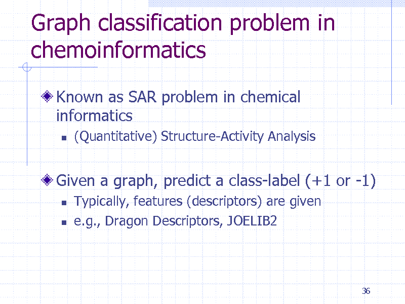 Slide: Graph classification problem in chemoinformatics Known as SAR problem in chemical informatics   (Quantitative) Structure-Activity Analysis  Given a graph, predict a class-label (+1 or -1)     Typically, features (descriptors) are given e.g., Dragon Descriptors, JOELIB2  36