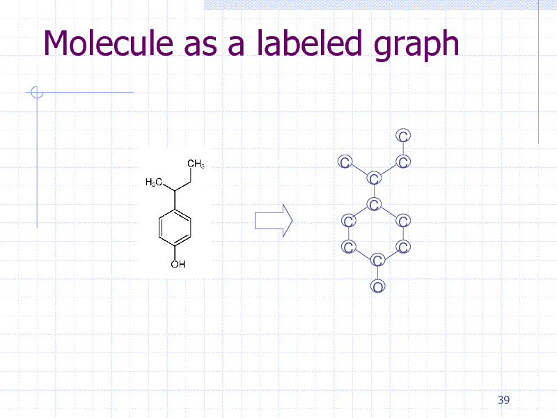 Slide: Molecule as a labeled graph C C C C C C C O C C C  39