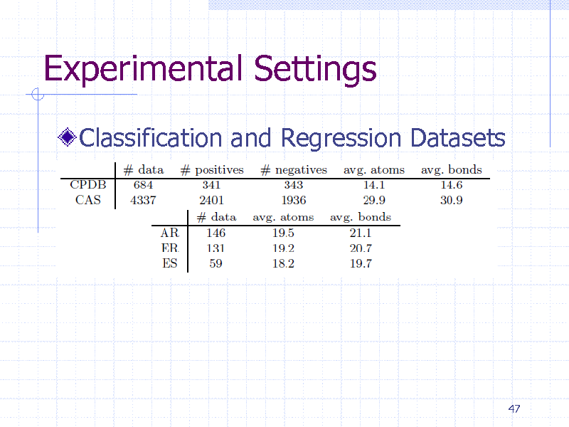 Slide: Experimental Settings Classification and Regression Datasets  47