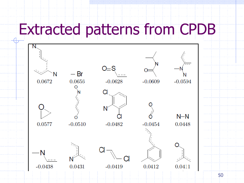Slide: Extracted patterns from CPDB  50