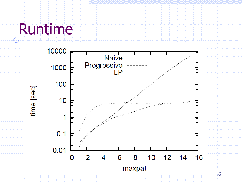 Slide: Runtime  52