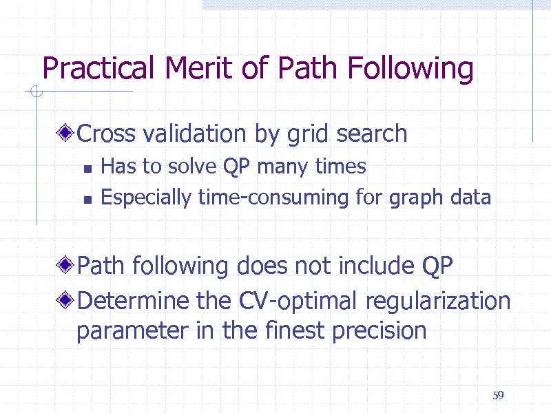 Slide: Practical Merit of Path Following Cross validation by grid search    Has to solve QP many times Especially time-consuming for graph data  Path following does not include QP Determine the CV-optimal regularization parameter in the finest precision 59