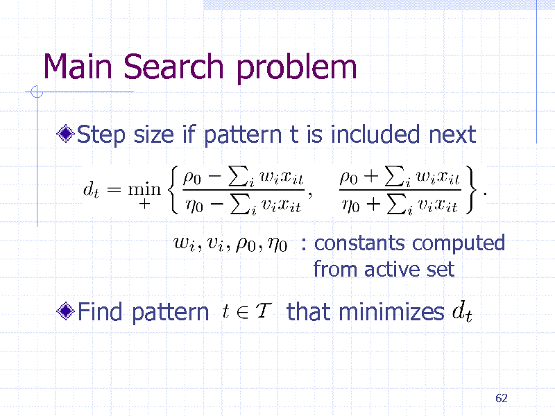 Slide: Main Search problem Step size if pattern t is included next  : constants computed from active set  Find pattern  that minimizes  62
