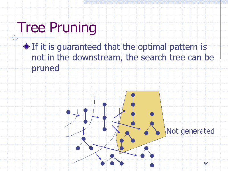 Slide: Tree Pruning If it is guaranteed that the optimal pattern is not in the downstream, the search tree can be pruned  Not generated  64