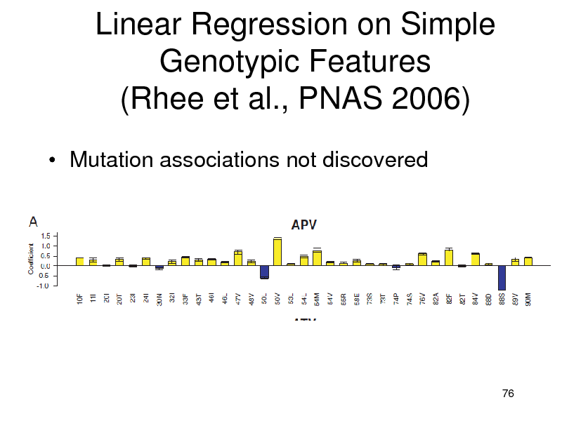 Slide: Linear Regression on Simple Genotypic Features (Rhee et al., PNAS 2006)  Mutation associations not discovered  76