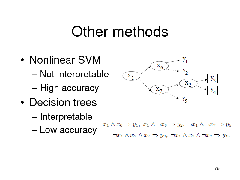 Slide: Other methods  Nonlinear SVM  Not interpretable  High accuracy   Decision trees  Interpretable  Low accuracy  78