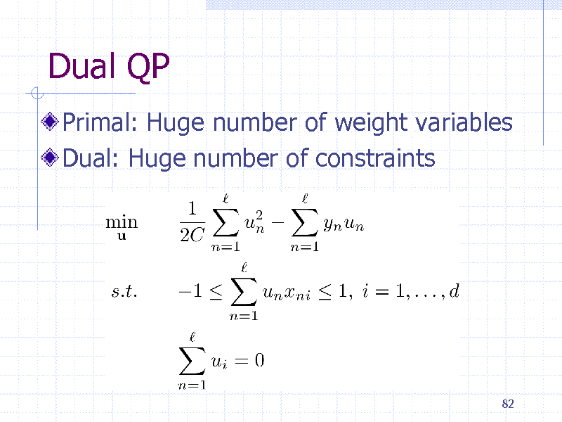 Slide: Dual QP Primal: Huge number of weight variables Dual: Huge number of constraints  82