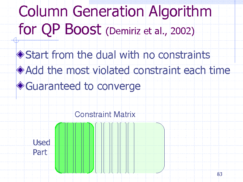 Slide: Column Generation Algorithm for QP Boost (Demiriz et al., 2002) Start from the dual with no constraints Add the most violated constraint each time Guaranteed to converge Constraint Matrix Used Part 83