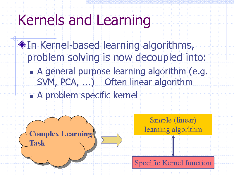 Slide: Kernels and Learning In Kernel-based learning algorithms, problem solving is now decoupled into:     A general purpose learning algorithm (e.g. SVM, PCA, )  Often linear algorithm A problem specific kernel Simple (linear) learning algorithm  Complex Learning Task  Specific Kernel function 4