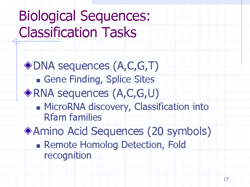 Slide: Biological Sequences: Classification Tasks DNA sequences (A,C,G,T)   Gene Finding, Splice Sites MicroRNA discovery, Classification into Rfam families Remote Homolog Detection, Fold recognition 17  RNA sequences (A,C,G,U)   Amino Acid Sequences (20 symbols)