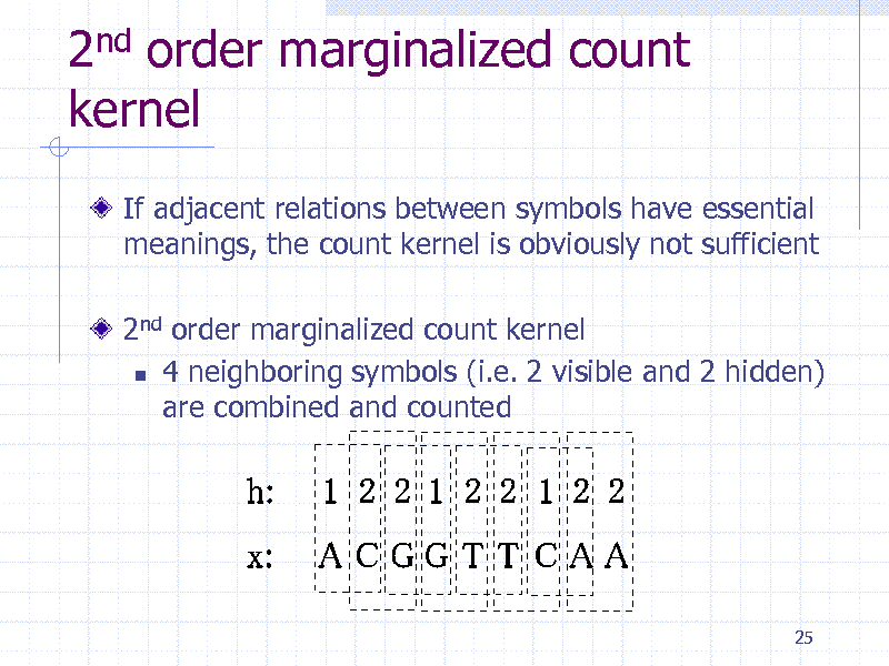 Slide: 2nd order marginalized count kernel If adjacent relations between symbols have essential meanings, the count kernel is obviously not sufficient 2nd order marginalized count kernel  4 neighboring symbols (i.e. 2 visible and 2 hidden) are combined and counted  25