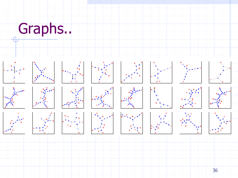 Slide: Graphs..  36