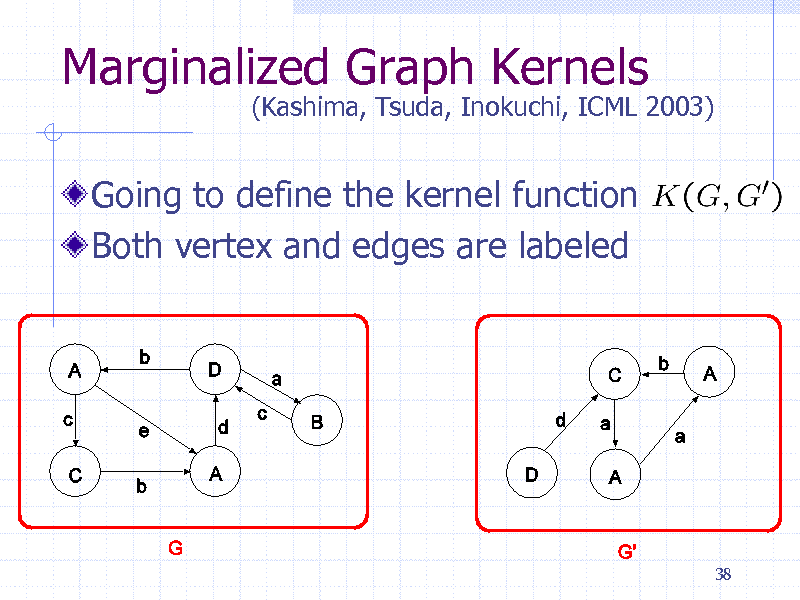 Slide: Marginalized Graph Kernels Going to define the kernel function Both vertex and edges are labeled  (Kashima, Tsuda, Inokuchi, ICML 2003)  38